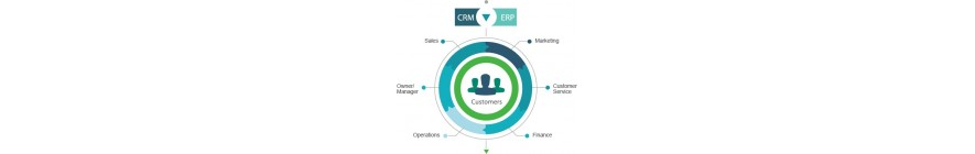 INTEGRATION WITH CRM, ERP